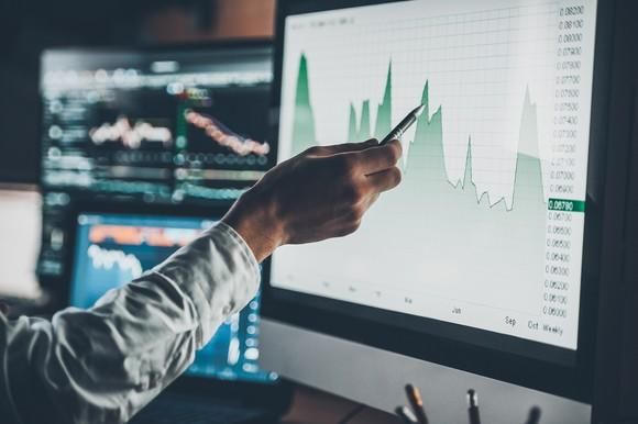 A hand holding a pen that is pointing at a stock chart on a computer screen.