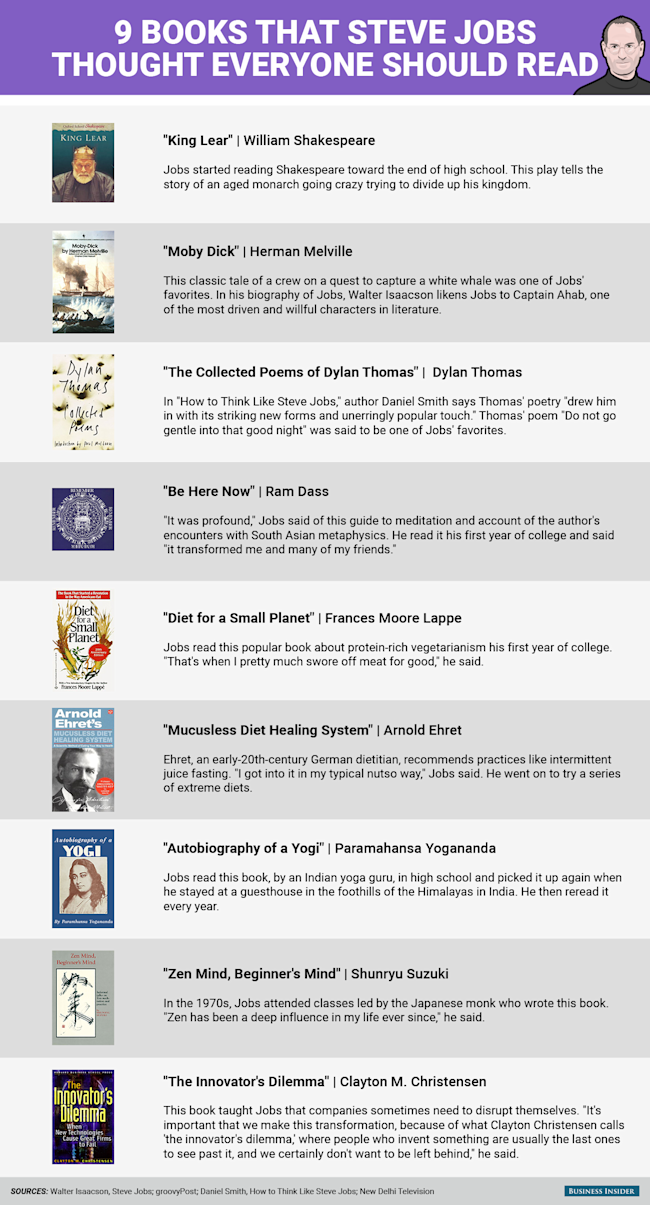 9 Books That Steve Jobs Thought Everyone Should Read