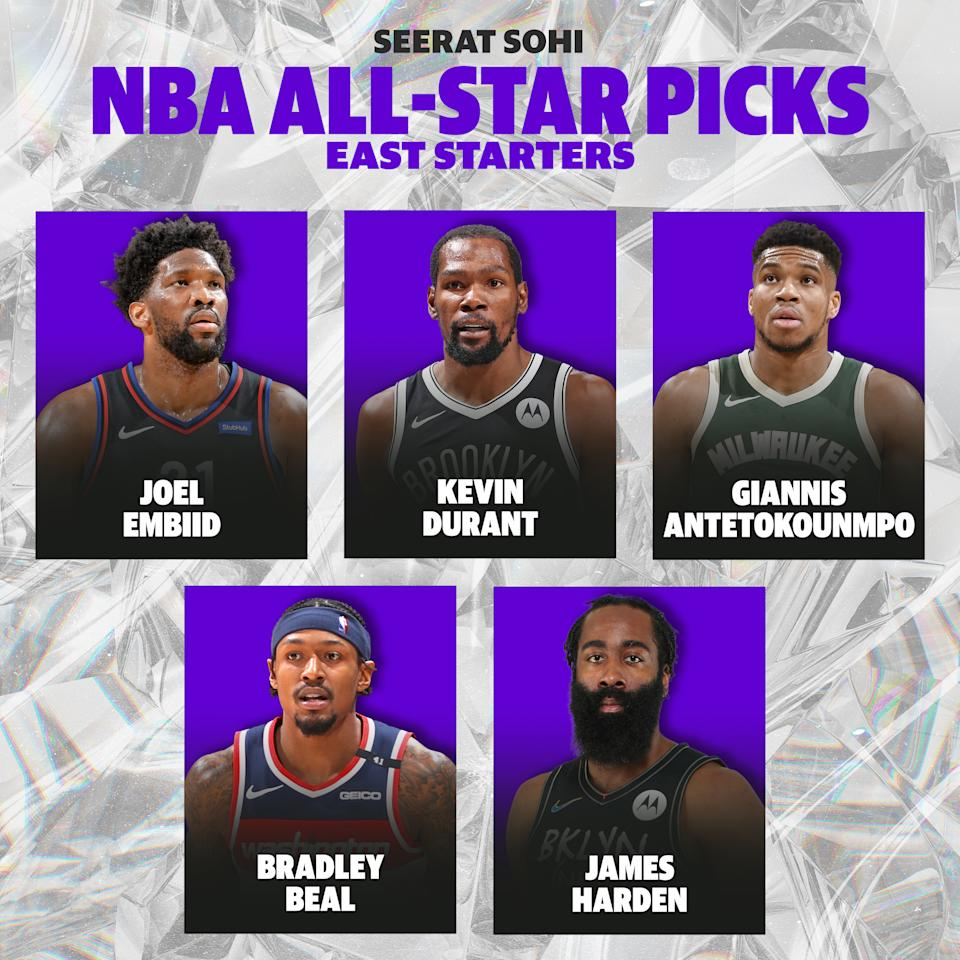 Yahoo Sports NBA writer Seerat Sohi selects her Eastern Conference starters: Joel Embiid, Kevin Durant, Giannis Antetokounmpo, Bradley Beal and James Harden.