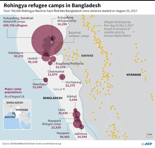 Refugees arrived in Bangladesh on foot or in flimsy boats