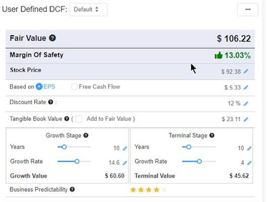 GuruFocus CarMax DCF calculator