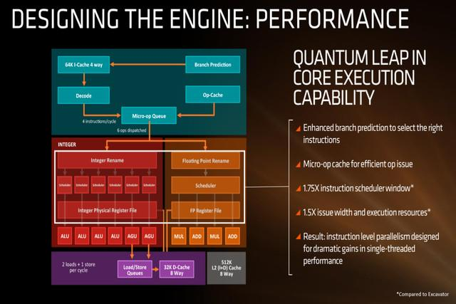 amd zen rumor performance design slide