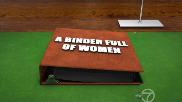 Jeopardy! Hosts 'A Binder Full of Women' Category