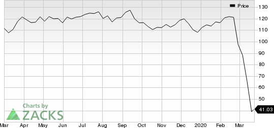 Darden Restaurants, Inc. Price
