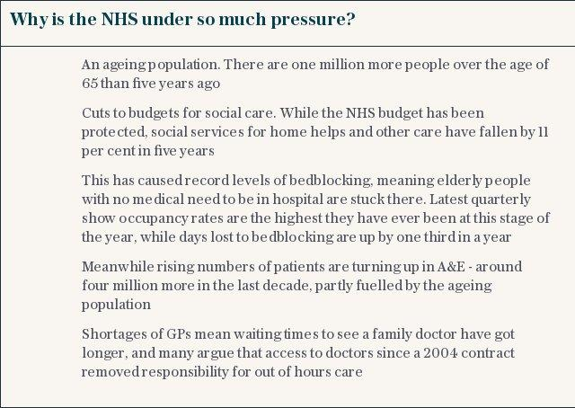 Why is the NHS under so much pressure?