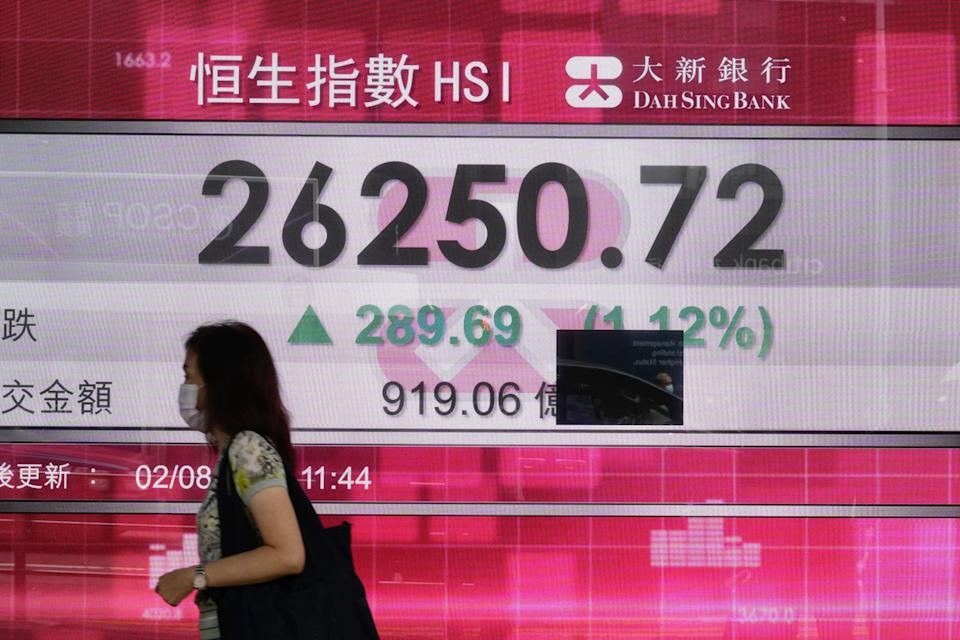 Hong Kong Financial Markets (Copyright 2021 The Associated Press. All rights reserved.)