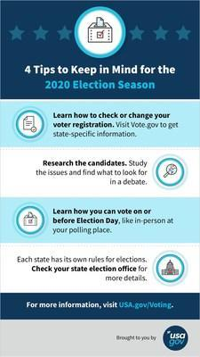 4 Tips to Keep in Mind for the 2020 Election Season: Check or change your voter registration at Vote.gov, research the candidates, learn how to vote on or before Election Day, and check your state election office for more information.