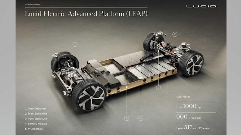 Lucid Air Chassis