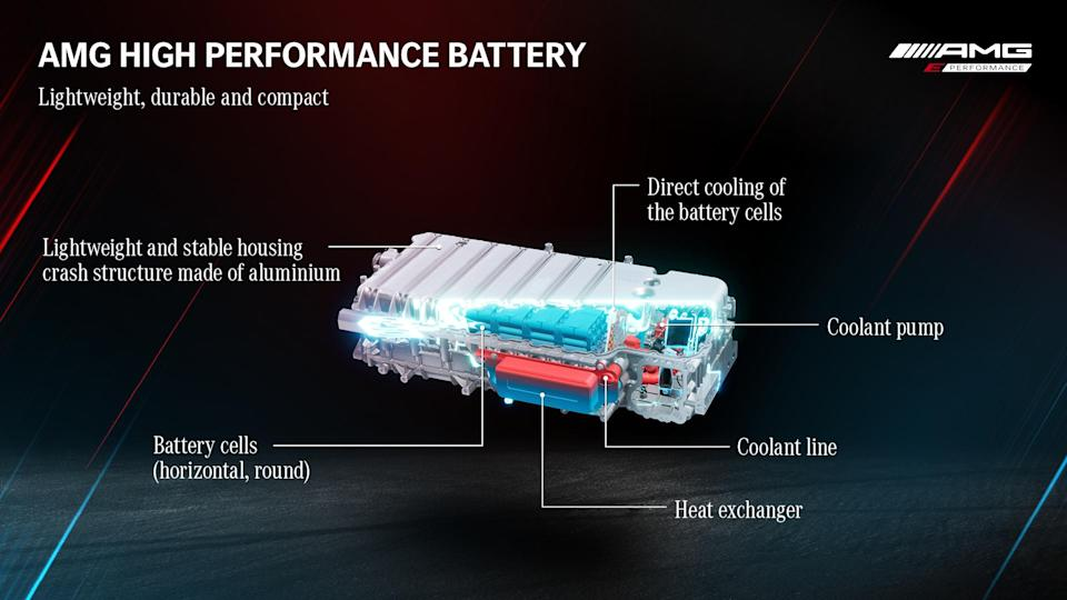 Mercedes-AMG goes electric