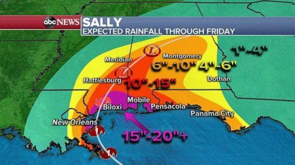 PHOTO: Flooding from rainfall is another major threat with Sally because of its slow motion and some areas could see 15 to 20 inches of rain in the next several days with locally some areas seeing even more than 20 inches. (ABC News)