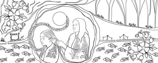 The draft design of the Healthy Strong Women mural by Lianne Charlie, Melanie Jewell, and Kyla LeSage. 'The story of our mural is rooted in the teaching that hair carries our memories,' a description reads. 'Mother and daughter sit together in the center of this image, encircled with an abundance of ancestral memories.'