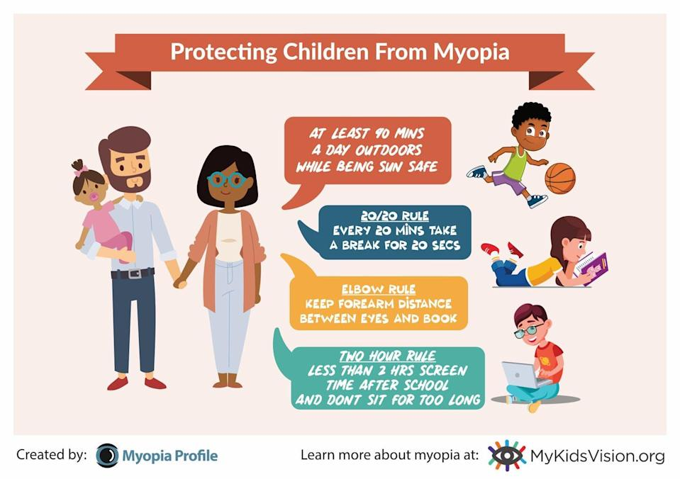 infographic about myopia prevention