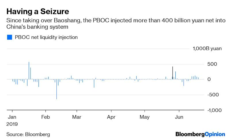 (Bloomberg Opinion) -- China's central bank has acknowledged its monetary tools are insufficient.The most powerful ones are proving too blunt to drill through a hardening financial system.The country's money markets have been shuddering since regulators took overBaoshang Bank Co. last month, despite initial assurances from the central bank and other authorities that they would maintain ample liquidity. While there has been little direct contagion, the seizure of the small commercial lender has hurt confidence. Funding costs for companies have shot up as large banks flinch from lending to some counterparties in the interbank market. For the first time in more than two decades, lenders face the prospect of defaults and haircuts on loans to other financial institutions, according tothe Rhodium Group.That means counterparty risk and solvency risk have arrived – together.With liquidity-related stress spreading and interbank confidence waning,financial regulators are asking large brokerages to take over the roleof providing financing to small and medium-sizeenterprises from lower-tierbanks, the financial news website Caixin reported Tuesday.Big brokers have a better understanding of credit risk than obscureprovincial banks in any case, the thinking goes. Securities companies have been asked to issue financial bonds eligible for use as collateral, increase quotas for short-term debt, and ease funding pressures for nonbank financial institutions.The decision to turn to brokerages is stunning. For a start, brokers aren't banks; they don't have the ability to take deposits and don't create money, so their ability to expand liquidity is far more constrained. Secondly, regulators are relying on a securities industry that only four years ago oversaw a spectacular boom and bust in China's stock market that was fueled by excessive over-the-counter margin financing.Meanwhile, the People's Bank of China raised quotas on various financing facilities by around 300 billion yuan ($43 bi