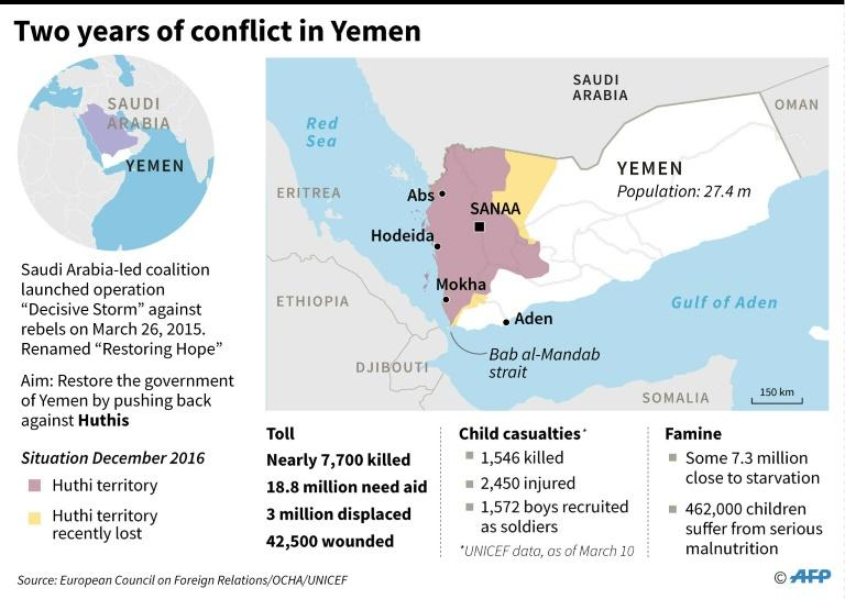 A Saudi-led coalition began air strikes over Yemen in March 2015