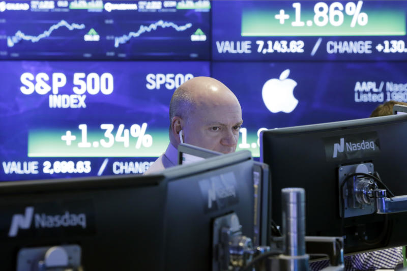 Whats The Sp 500 Index Fund For Bonds