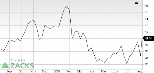 Aramark (ARMK) shares rose more than 7% in the last trading session, amid huge volumes.