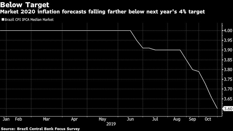 Brazil to Extend Rate Cuts With Easing Cycle at Cruising Speed