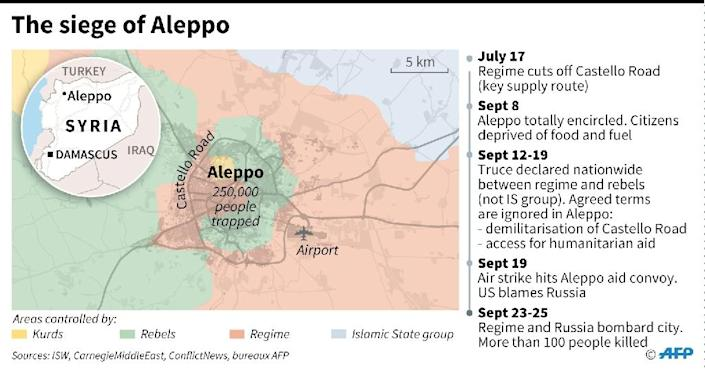 The siege of Aleppo (AFP Photo/)