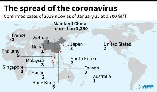 Map showing countries and territories where cases of the China virus have been confirmed, as of 0700 GMT, January 25