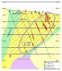 Displays the extent of known gold mineralization and outlines the extent of anomalous bismuth, tellurium and selenium indicating the extent of the hydrothermal system at San Javier.  San Javier Cross Section showing Bi/Te/Se Anomalies (CNW Group/Tarachi Gold Corp.)