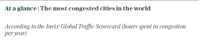 At a glance | The most congested cities in the world