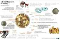 A brief history of money (AFP/Gal ROMA)