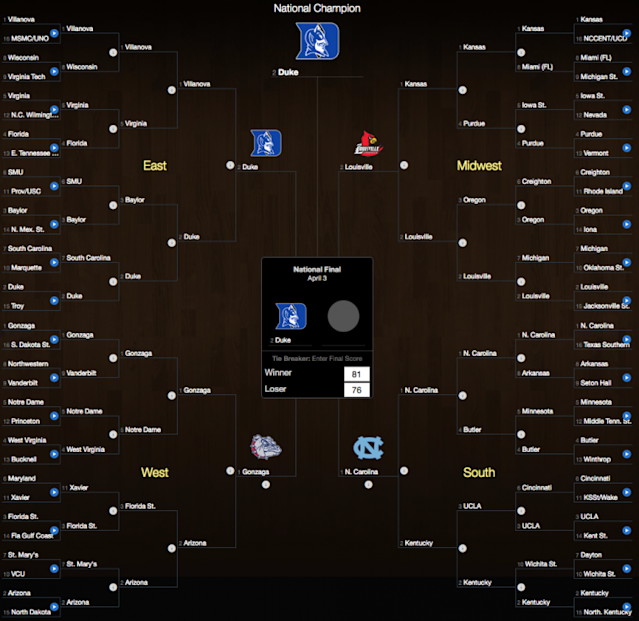Malika Andrews' bracket in the Yahoo Sports Tourney Pick-em game.