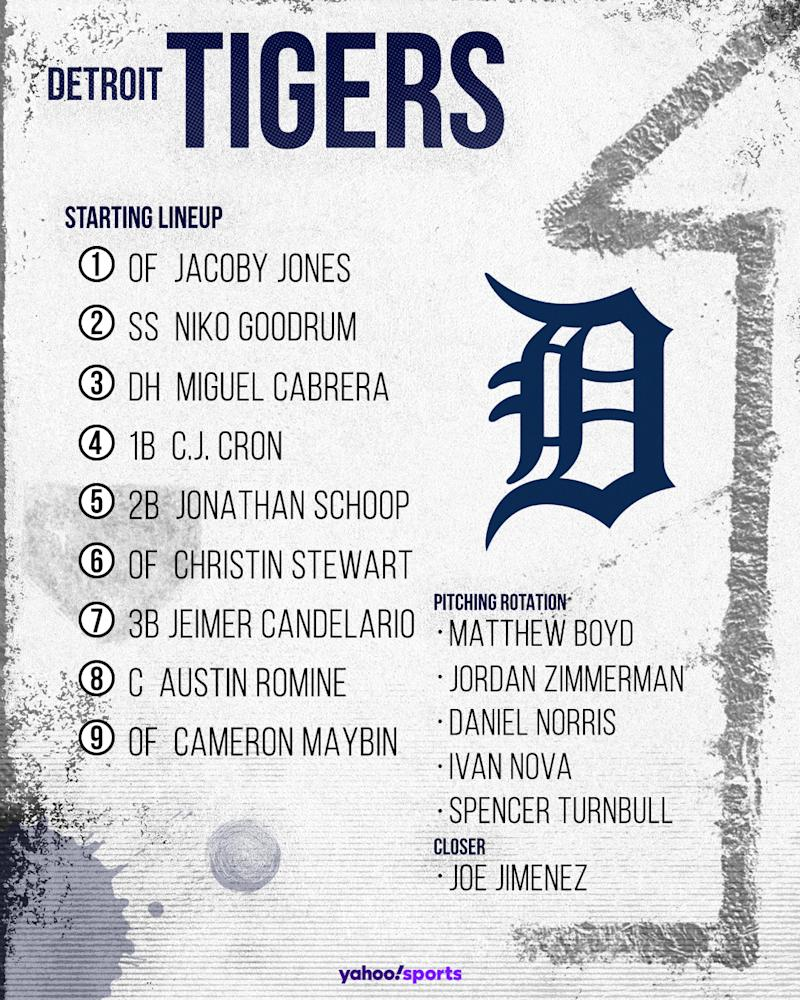 Detroit Tigers projected lineup (Photo by Paul Rosales/Yahoo Sports)