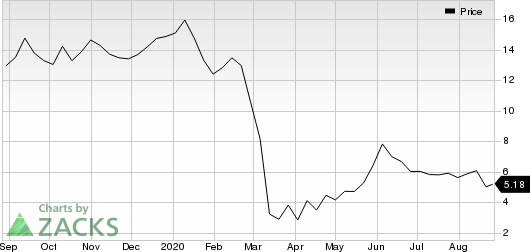 Oceaneering International, Inc. Price