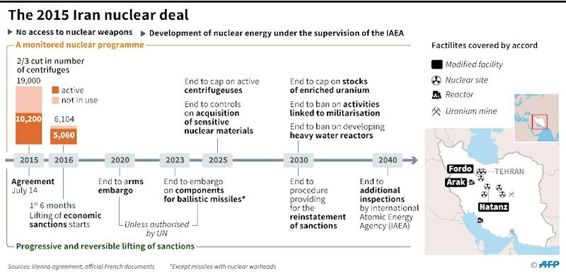 iran and nuclear proliferation essay The global nuclear nonproliferation regime has been remarkably resilient, with no new entrants to the nuclear club in the last 25 years but observers believe that could change and that we may be heading toward a cascade of proliferation, especially in the middle east.