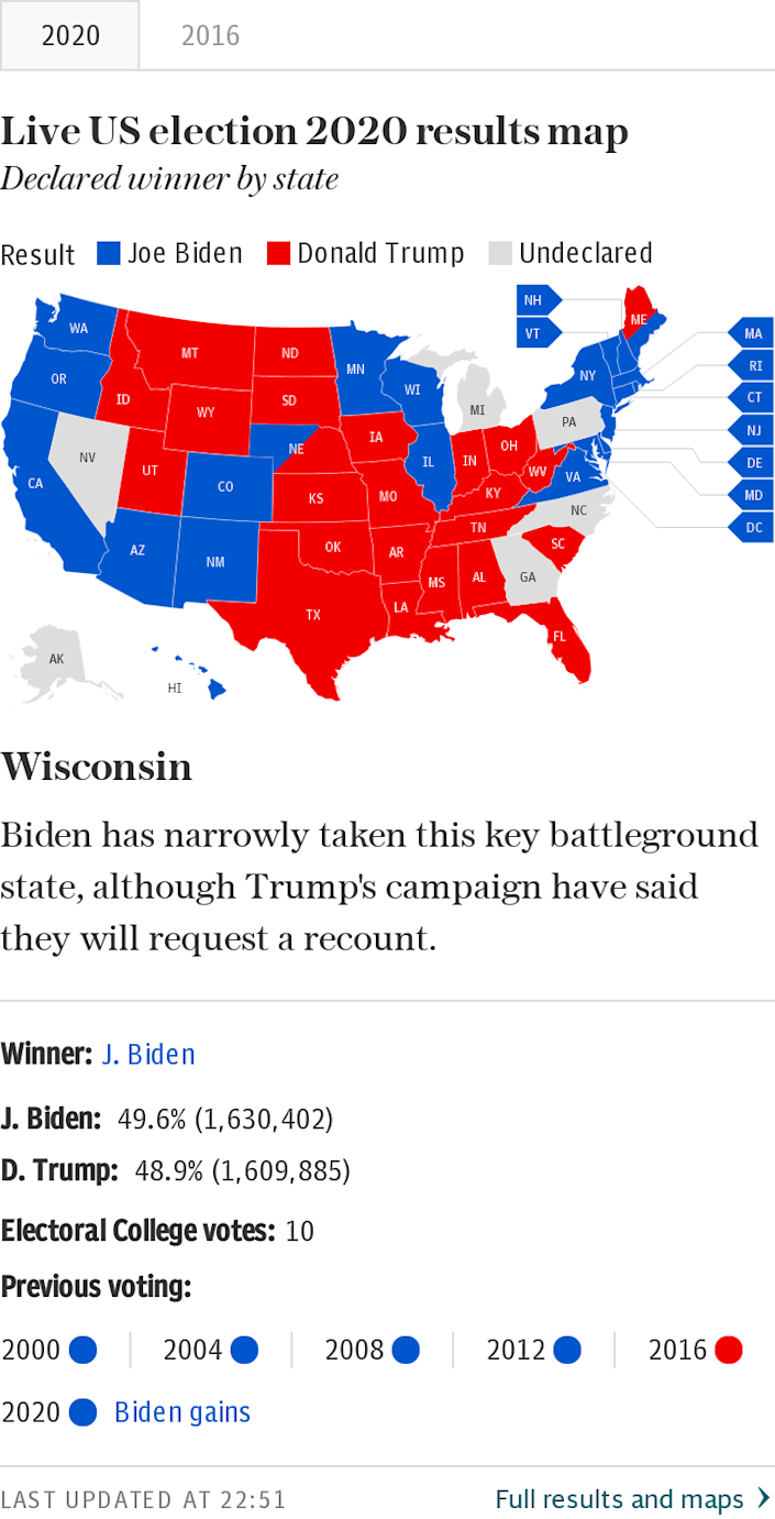Geographical US election map