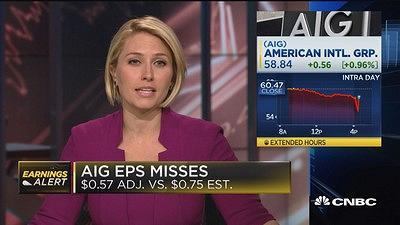 CNBC's Morgan Brennan reports on the quarterly earnings for AIG.
