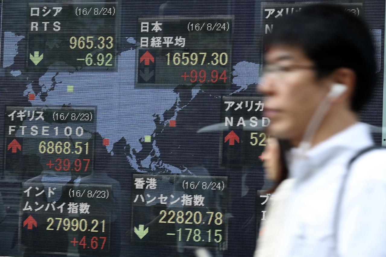 A man walks past an electronic stock board showing world market numbers at a securities firm in Tokyo, Japan, Wednesday, Aug. 24, 2016. Asian stocks meandered Wednesday as investors awaited fresh cues from Federal Reserve on the outlook for interest rates. Markets were steady following the submarine launch of a ballistic missile by North Korea. (AP Photo/Eugene Hoshiko)