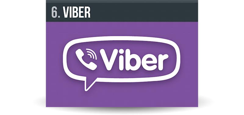 Viber-68 Organizations Who are Helping Yolanda / Haiyan Victims