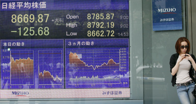 A woman leans against a glass window of an electronic stock board outside a securities firm in Tokyo, Friday, July 20, 2012. Asian stock markets wavered Friday as weak U.S. data kept sentiment in check despite continued hopes for new stimulus measures in major economies. Japan's Nikkei 225 was down 0.9 percent at 8,717.60. (AP Photo/Koji Sasahara)