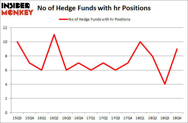 No of Hedge Funds With HR Positions
