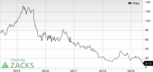 Mallinckrodt to Spin Off Specialty Generics Unit, Shares Down