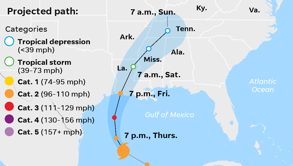 Hurricane Delta's projected path as of 1 p.m. CT. Thursday, Oct. 8, 2020.