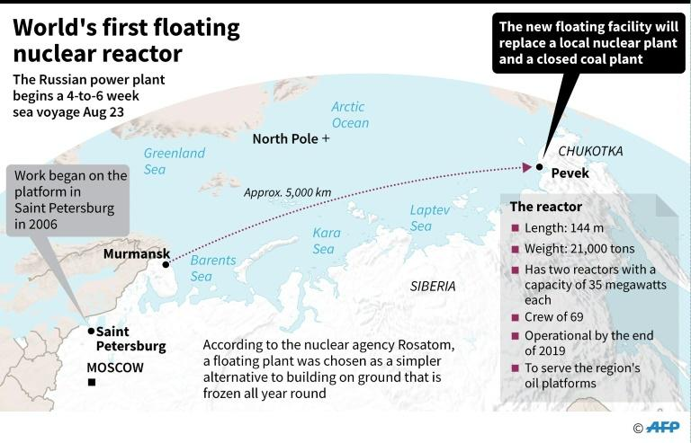 Map of Russia, showing approximate route of the world's first floating nuclear reactor, the Akademik Lomonosov