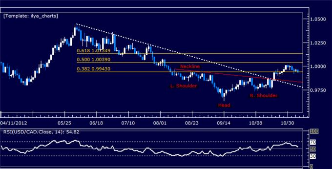 Forex_Analysis_USDCAD_Classic_Technical_Report_11.06.2012_body_Picture_5.png, Forex Analysis: USDCAD Classic Technical Report 11.06.2012