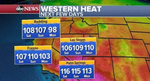 PHOTO: Temperatures will be in the 100s over the next few days out West. (ABC News)