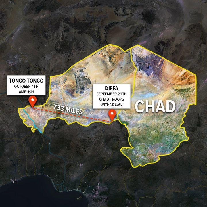 The pullout of Chadian troops happened on the opposite side of the country from where ISIS-affiliated militants attacked U.S. and Nigerien soldiers.