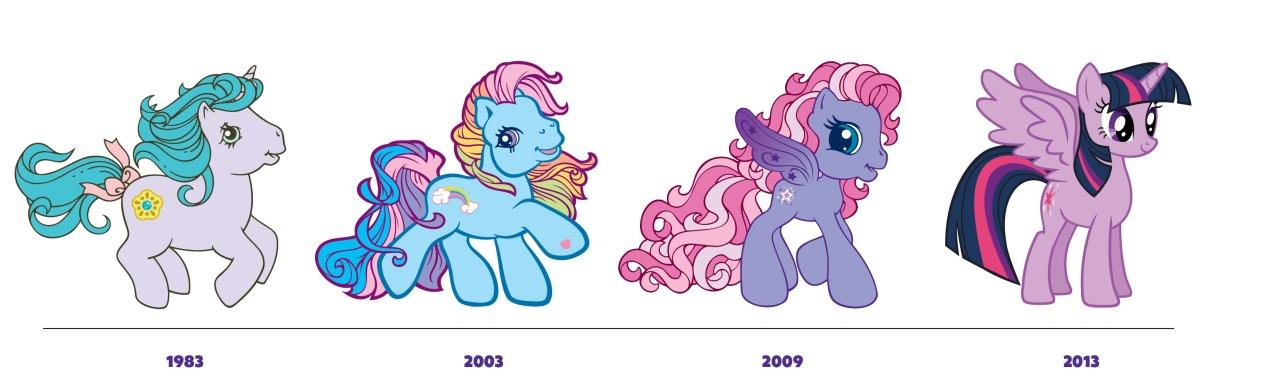 My Little Pony First Look At Equestria Concept Art
