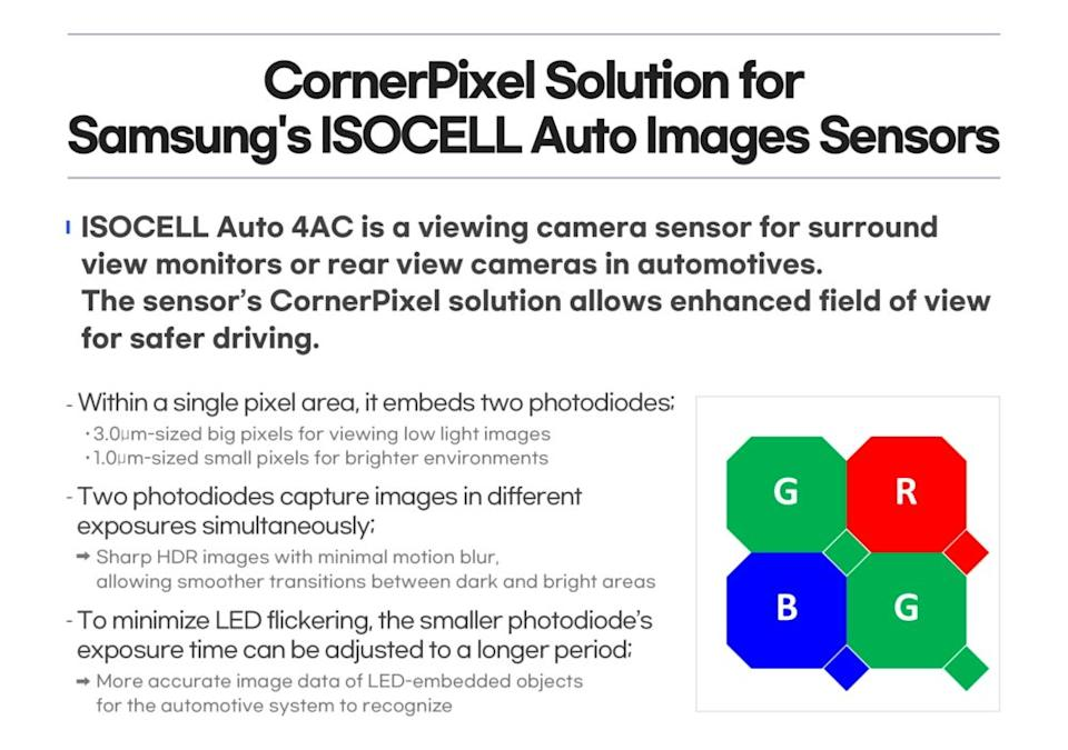Samsung's latest HDR camera chip is designed for automotive applications