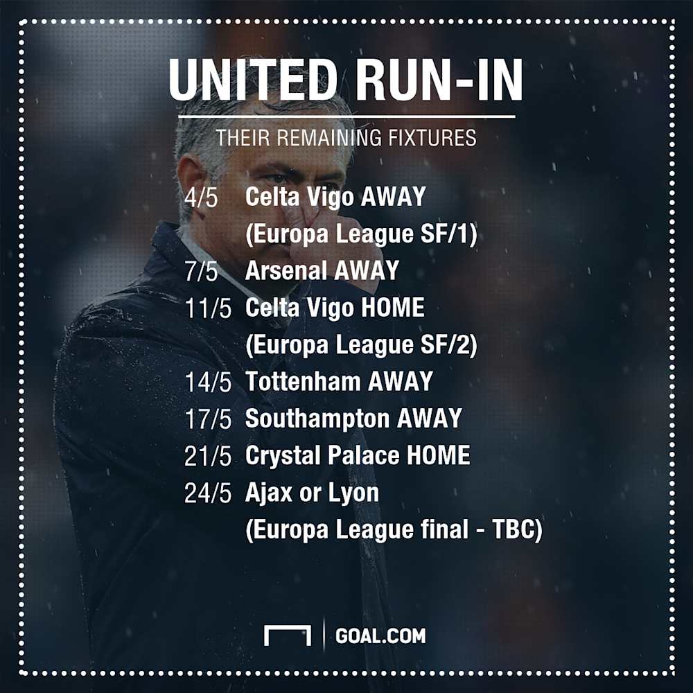 Manchester United fixtures