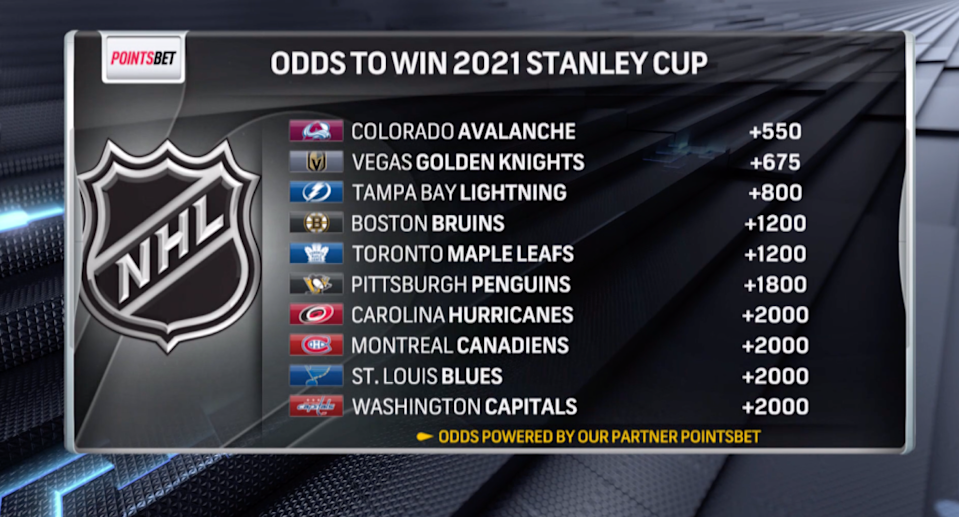 Colorado Avalanche Points Bet Odds to win 2021 Stanley Cup