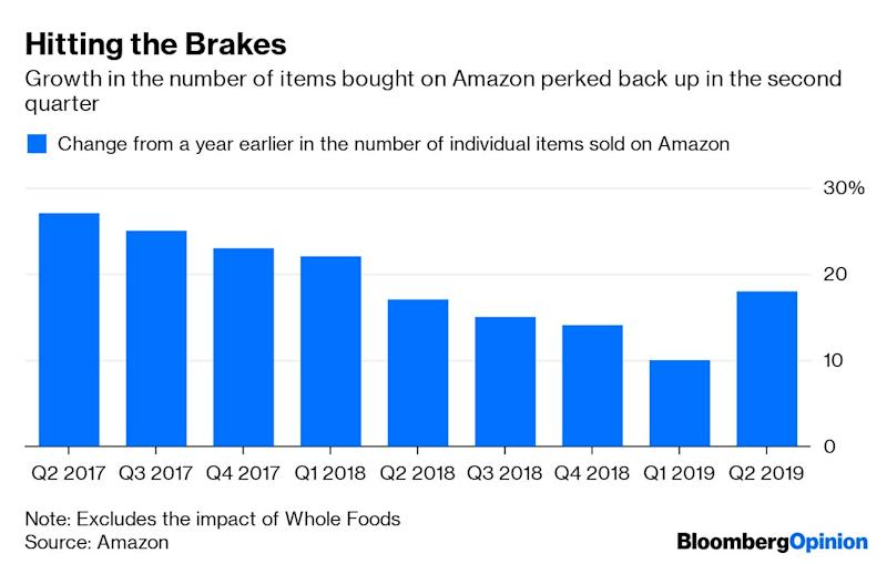 Amazon Trades In New Normal for Old Normal