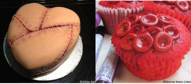 How the skin heals and a red blood cell cake. Yum!