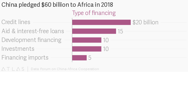 Japan has a plan to challenge China's influence in Africa