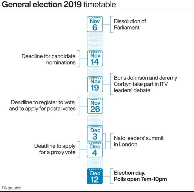 General election timetable